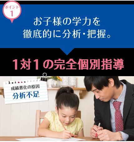 ポイント1。お子様の学力を徹底的に分析・把握。