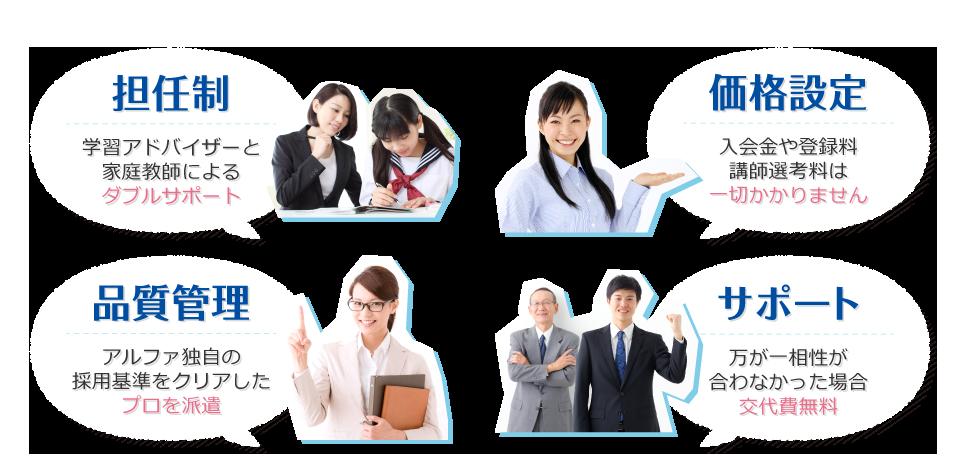 担任制、価格設定、品質管理、サポート